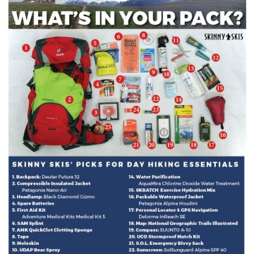 What's In Your Pack? – Skinny's Picks for Day Hiking Essentials